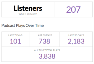 podcaststats